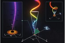 """""""慧眼""""卫星发现迄今距离黑洞最近的高速喷流"""